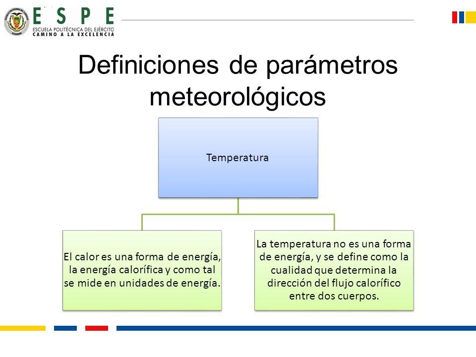 Definiciones de parámetros meteorológicos