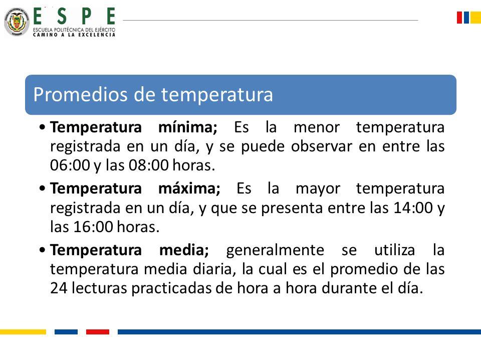 Promedios de temperatura