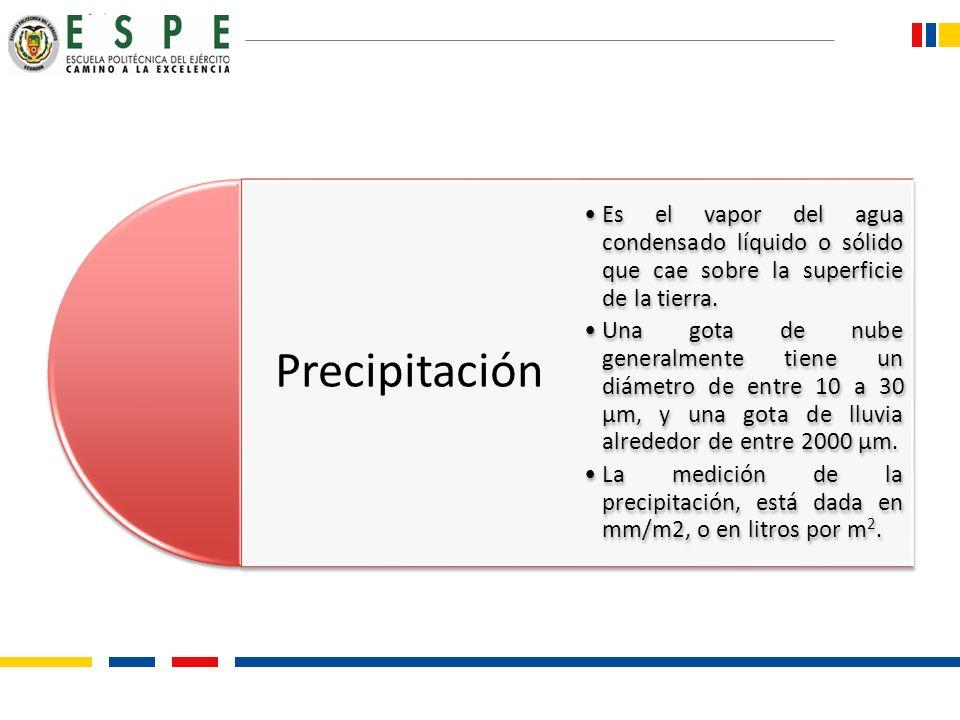 Precipitación Es el vapor del agua condensado líquido o sólido que cae sobre la superficie de la tierra.
