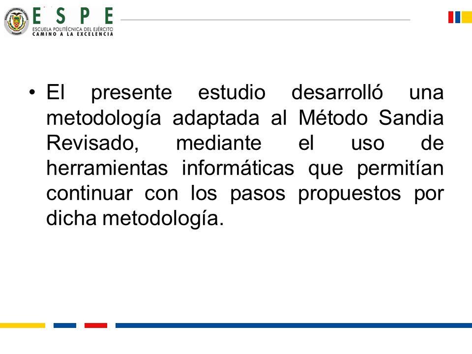 El presente estudio desarrolló una metodología adaptada al Método Sandia Revisado, mediante el uso de herramientas informáticas que permitían continuar con los pasos propuestos por dicha metodología.