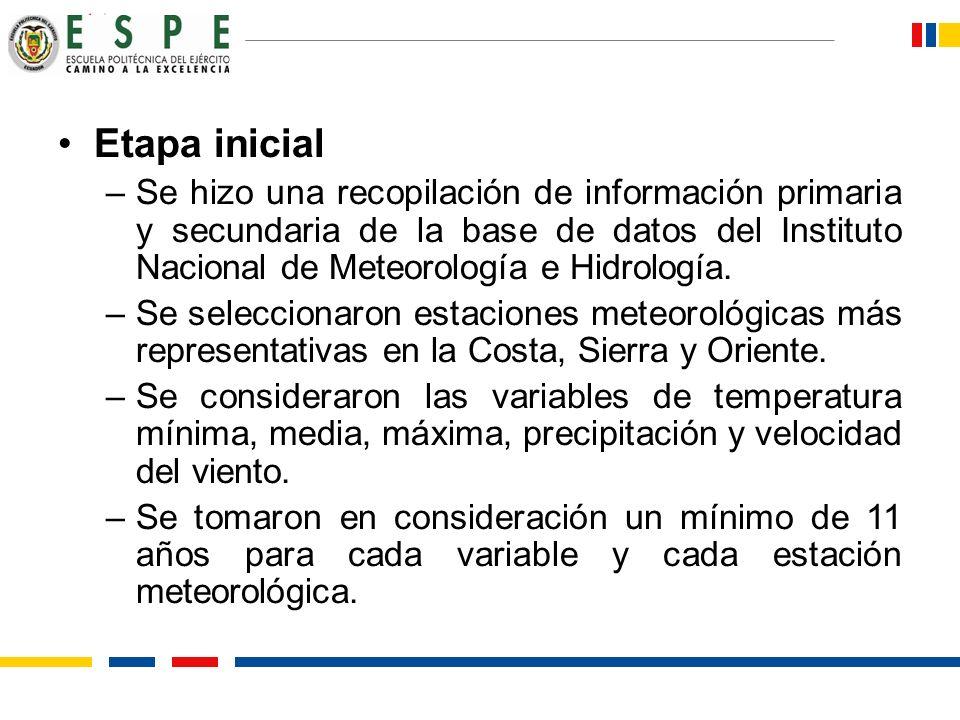 Etapa inicial Se hizo una recopilación de información primaria y secundaria de la base de datos del Instituto Nacional de Meteorología e Hidrología.