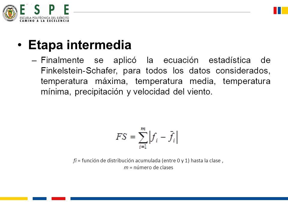 fi = función de distribución acumulada (entre 0 y 1) hasta la clase ,