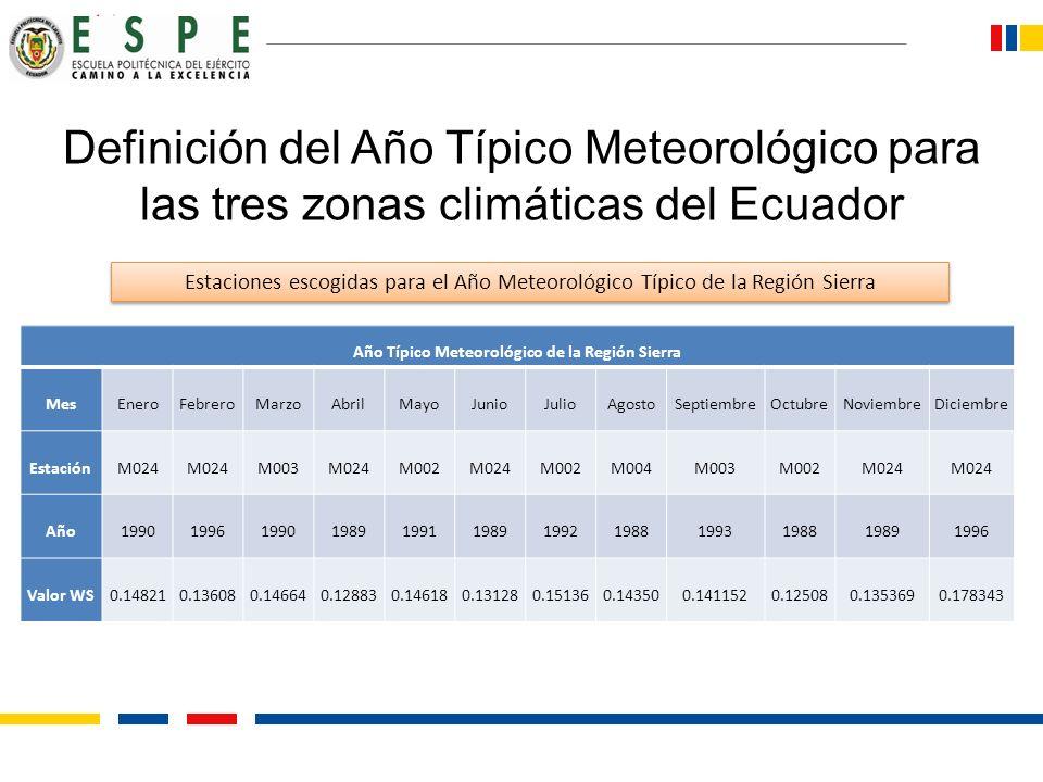 Año Típico Meteorológico de la Región Sierra
