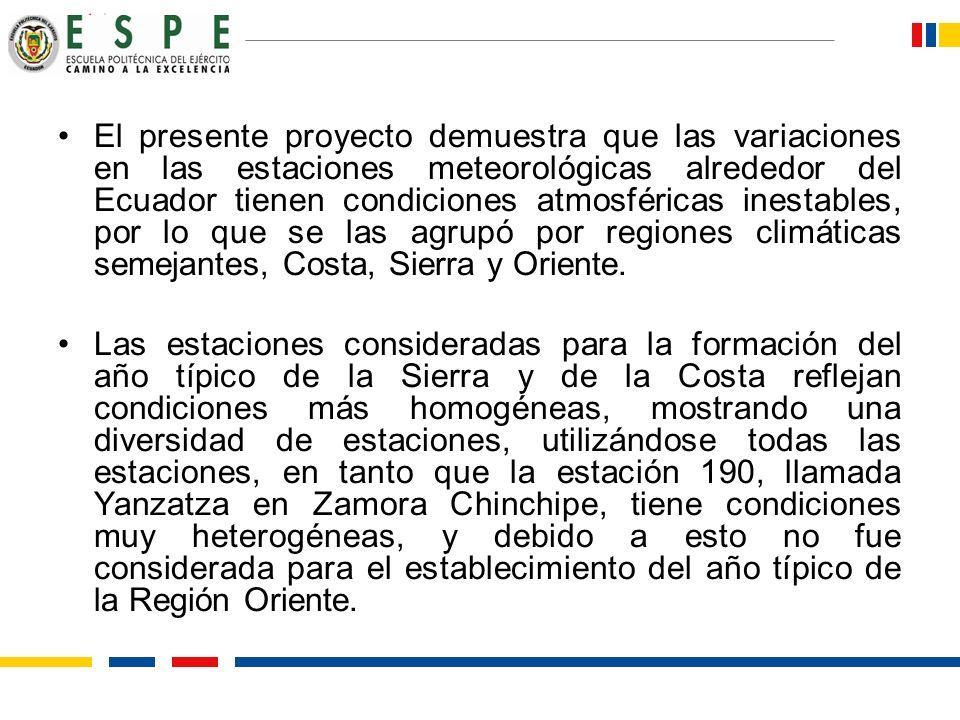 El presente proyecto demuestra que las variaciones en las estaciones meteorológicas alrededor del Ecuador tienen condiciones atmosféricas inestables, por lo que se las agrupó por regiones climáticas semejantes, Costa, Sierra y Oriente.