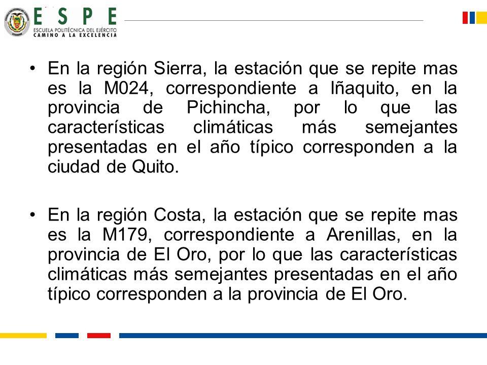 En la región Sierra, la estación que se repite mas es la M024, correspondiente a Iñaquito, en la provincia de Pichincha, por lo que las características climáticas más semejantes presentadas en el año típico corresponden a la ciudad de Quito.