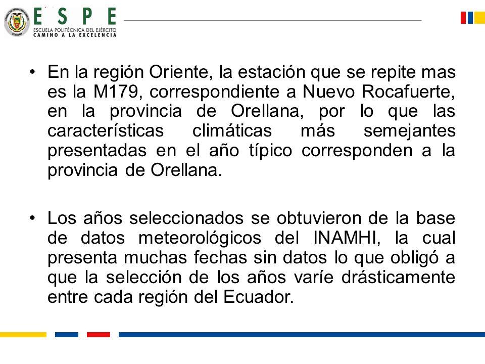 En la región Oriente, la estación que se repite mas es la M179, correspondiente a Nuevo Rocafuerte, en la provincia de Orellana, por lo que las características climáticas más semejantes presentadas en el año típico corresponden a la provincia de Orellana.
