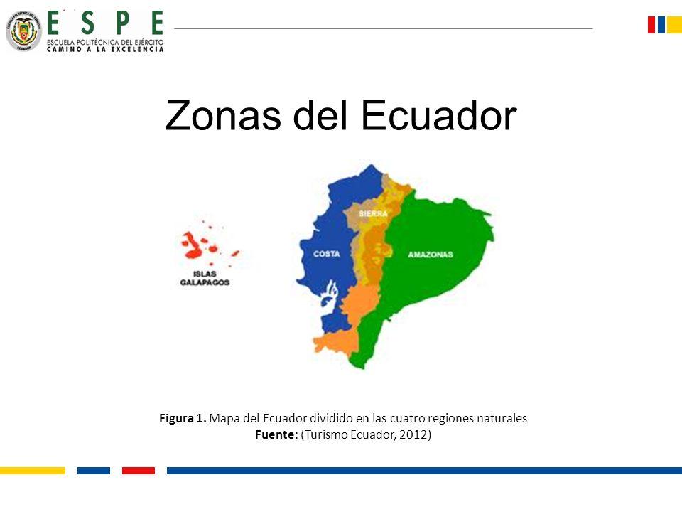 Zonas del Ecuador Figura 1. Mapa del Ecuador dividido en las cuatro regiones naturales.