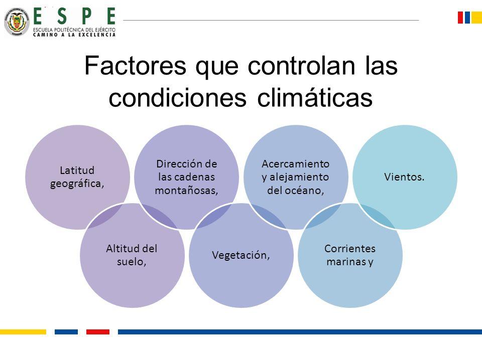 Factores que controlan las condiciones climáticas