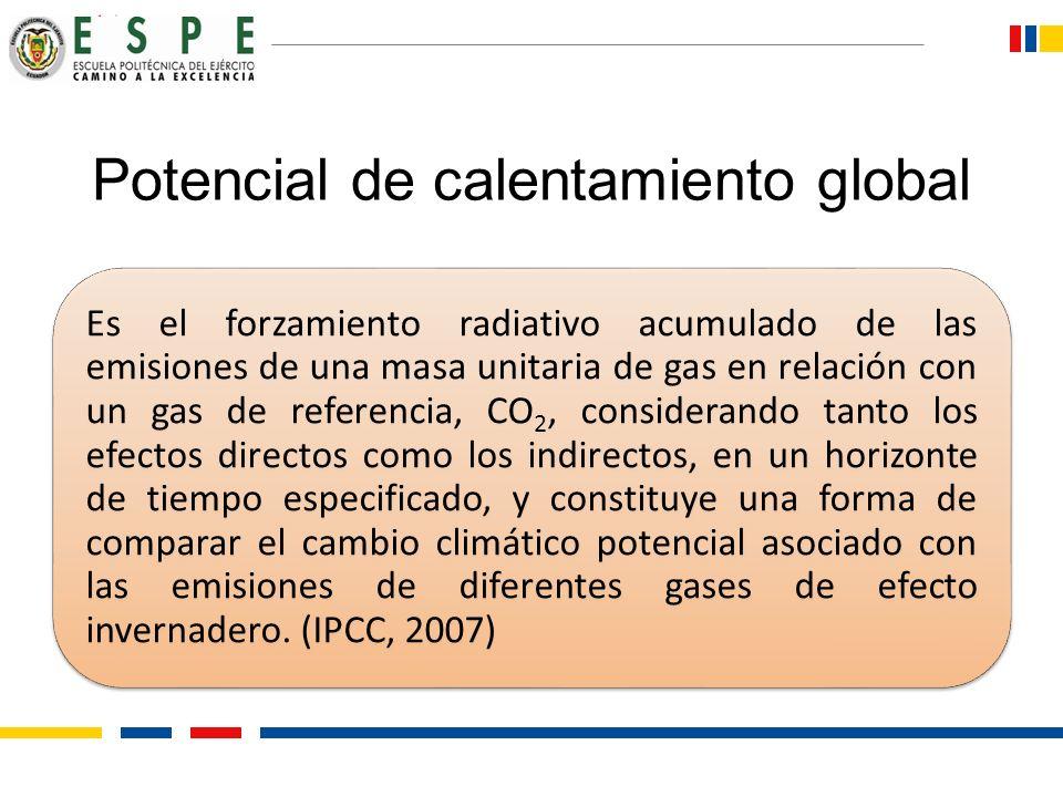 Potencial de calentamiento global