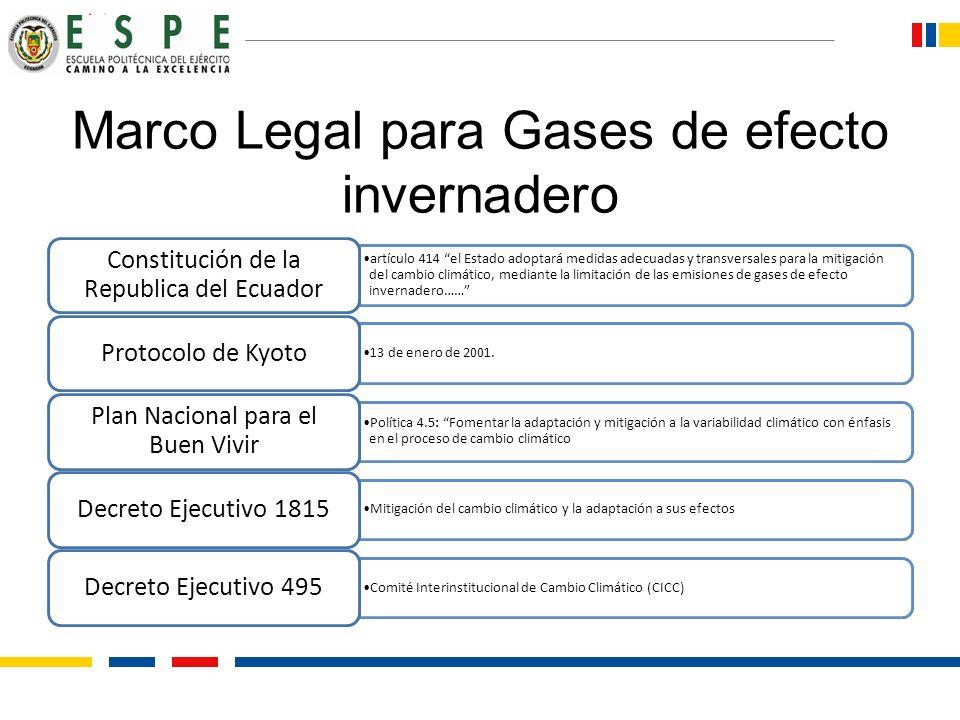 Marco Legal para Gases de efecto invernadero