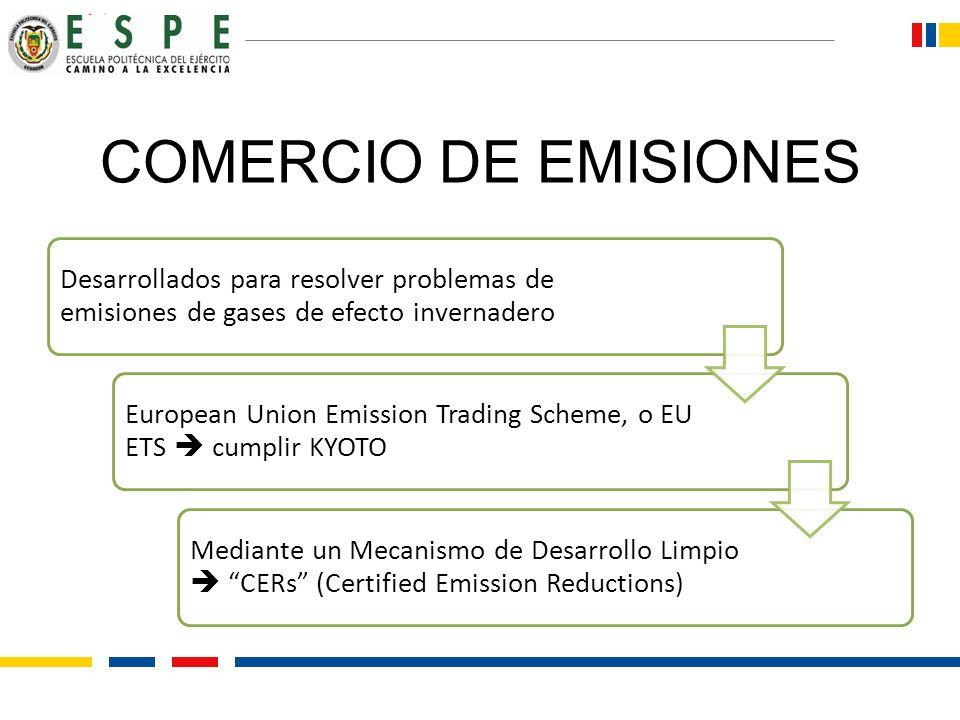 COMERCIO DE EMISIONES Desarrollados para resolver problemas de emisiones de gases de efecto invernadero.