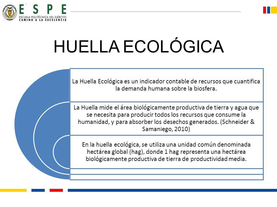 HUELLA ECOLÓGICA La Huella Ecológica es un indicador contable de recursos que cuantifica la demanda humana sobre la biosfera.