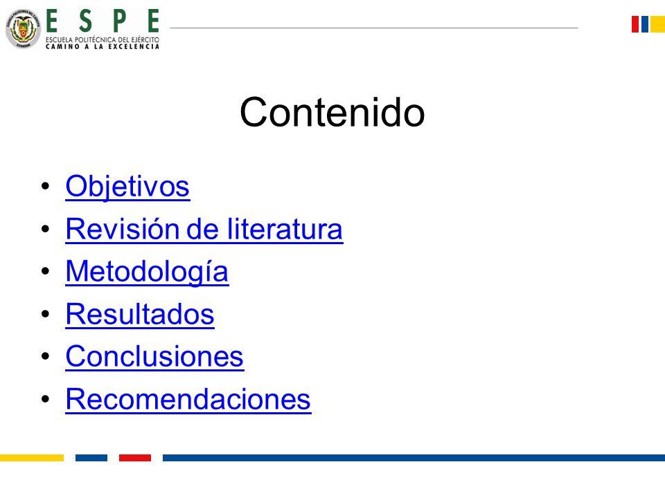 Contenido Objetivos Revisión de literatura Metodología Resultados