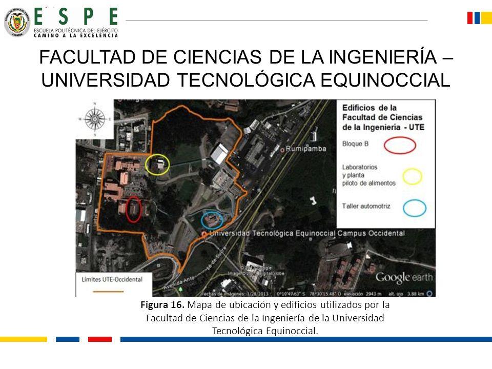 FACULTAD DE CIENCIAS DE LA INGENIERÍA – UNIVERSIDAD TECNOLÓGICA EQUINOCCIAL