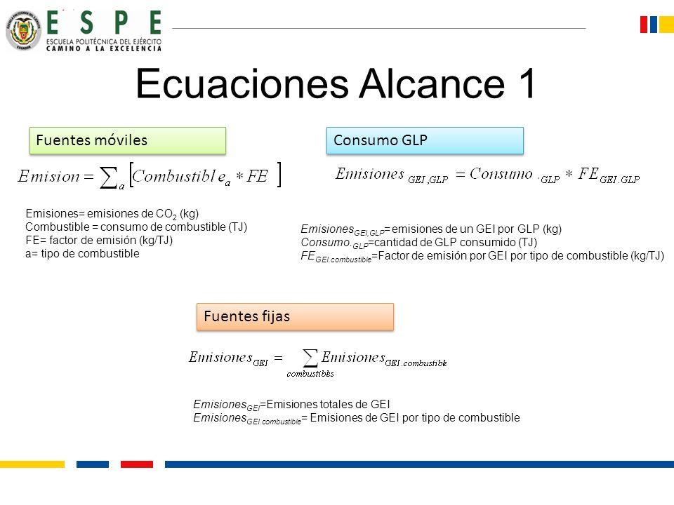 Ecuaciones Alcance 1 Fuentes móviles Consumo GLP Fuentes fijas