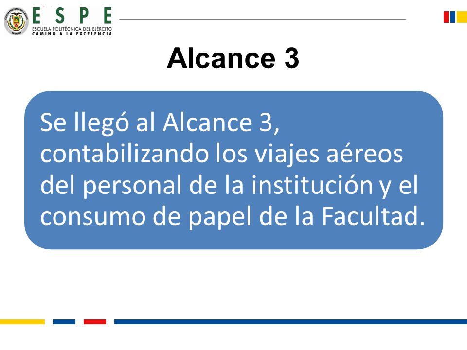 Alcance 3 Se llegó al Alcance 3, contabilizando los viajes aéreos del personal de la institución y el consumo de papel de la Facultad.