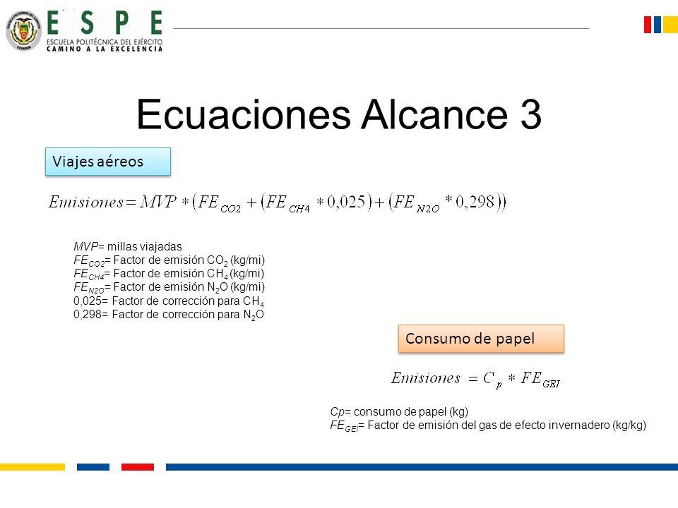 Ecuaciones Alcance 3 Viajes aéreos Consumo de papel