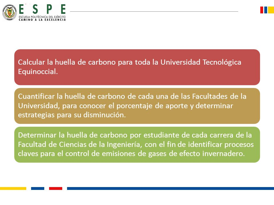 Calcular la huella de carbono para toda la Universidad Tecnológica Equinoccial.