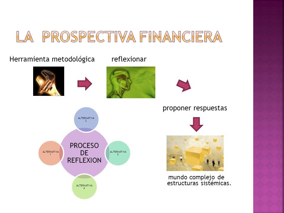 LA Prospectiva fINANCIERA