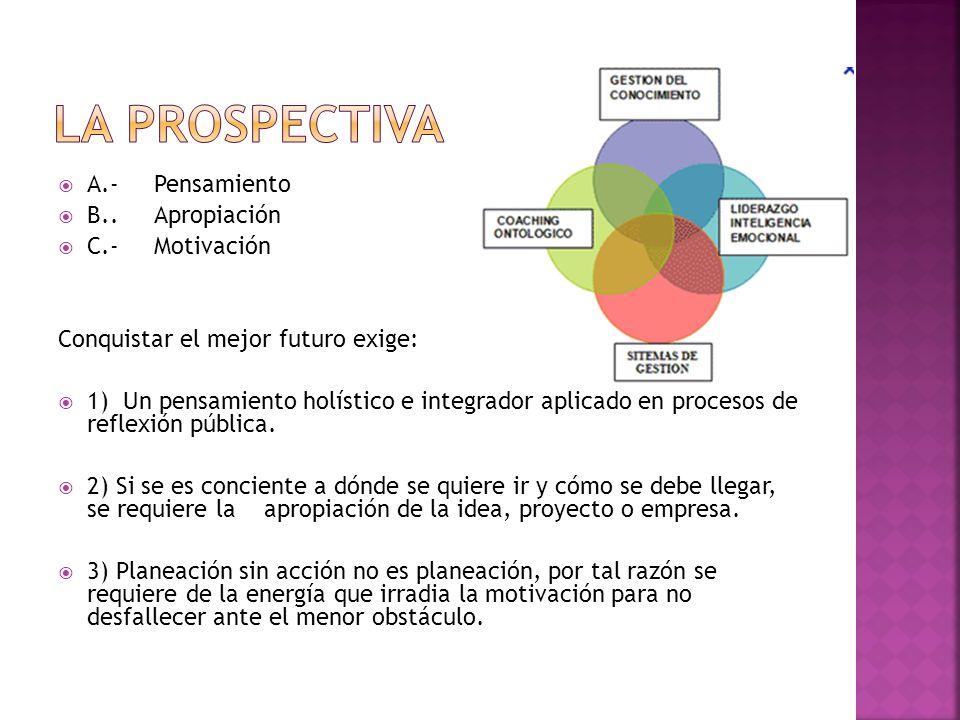 La Prospectiva A.- Pensamiento B.. Apropiación C.- Motivación