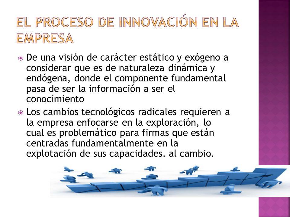 El proceso de innovación en la empresa