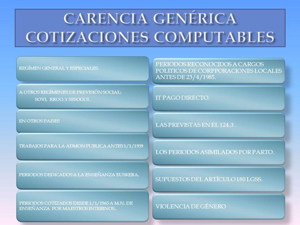 CARENCIA GENÉRICA COTIZACIONES COMPUTABLES