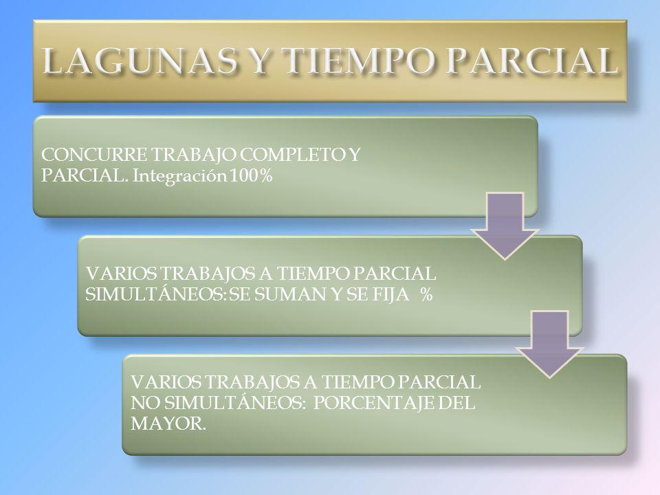 LAGUNAS Y TIEMPO PARCIAL