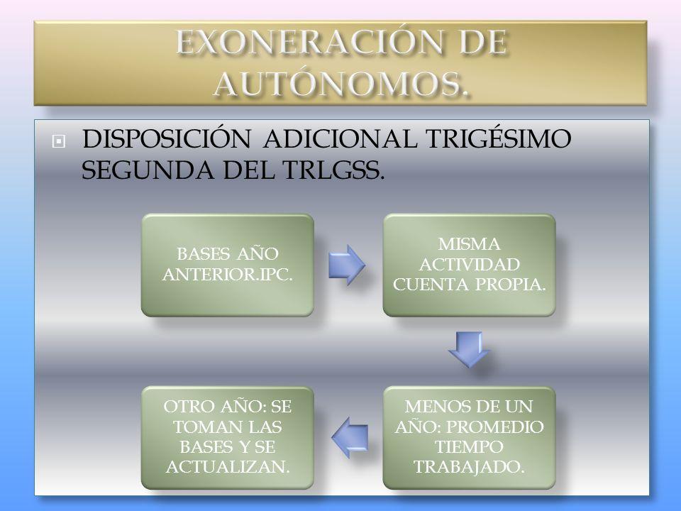 EXONERACIÓN DE AUTÓNOMOS.