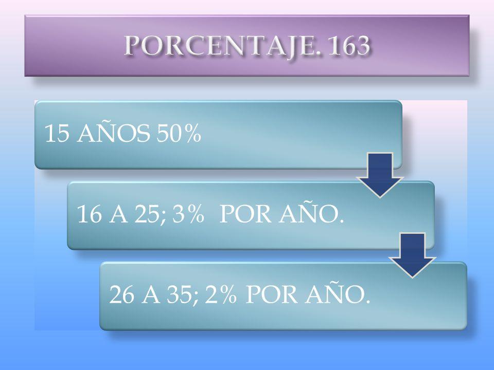 PORCENTAJE. 163 15 AÑOS 50% 16 A 25; 3% POR AÑO. 26 A 35; 2% POR AÑO.