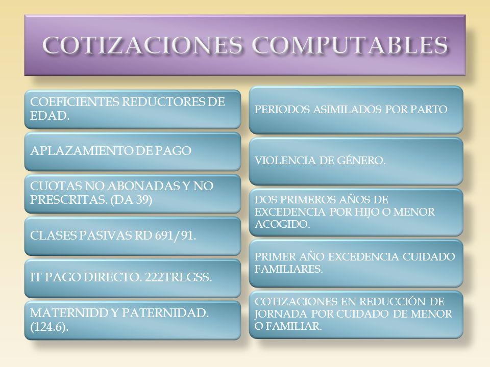 COTIZACIONES COMPUTABLES
