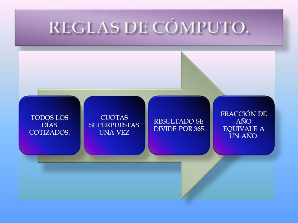 REGLAS DE CÓMPUTO. TODOS LOS DÍAS COTIZADOS.