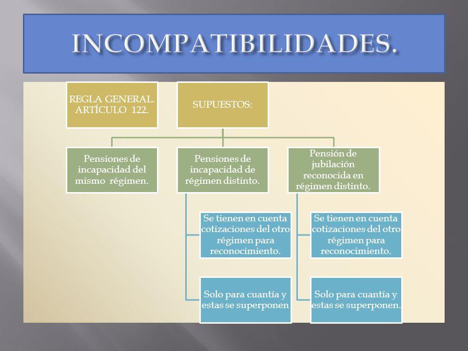 INCOMPATIBILIDADES. REGLA GENERAL. ARTÍCULO 122. SUPUESTOS: