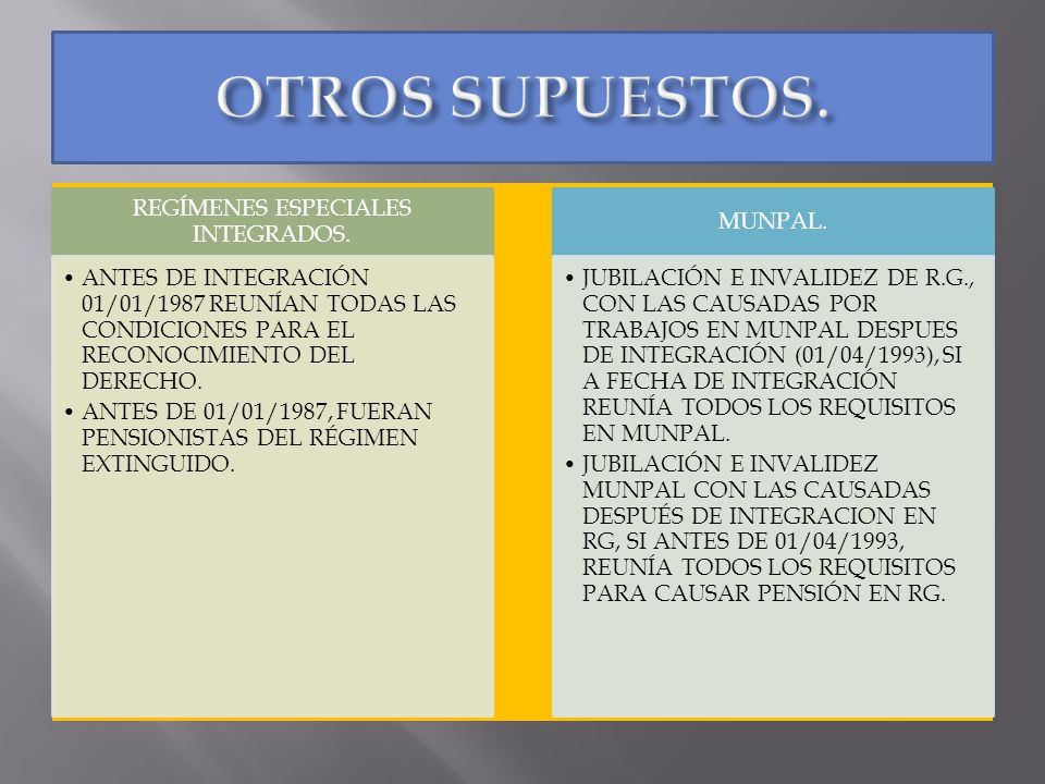 REGÍMENES ESPECIALES INTEGRADOS.