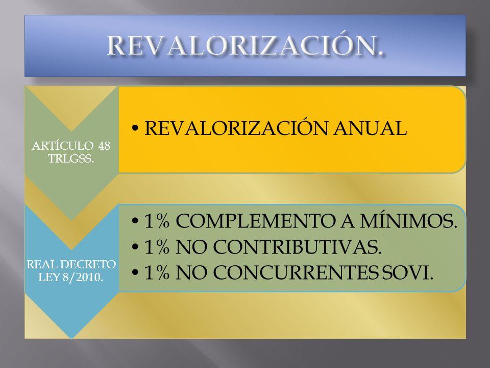 REVALORIZACIÓN. ARTÍCULO 48 TRLGSS. REVALORIZACIÓN ANUAL