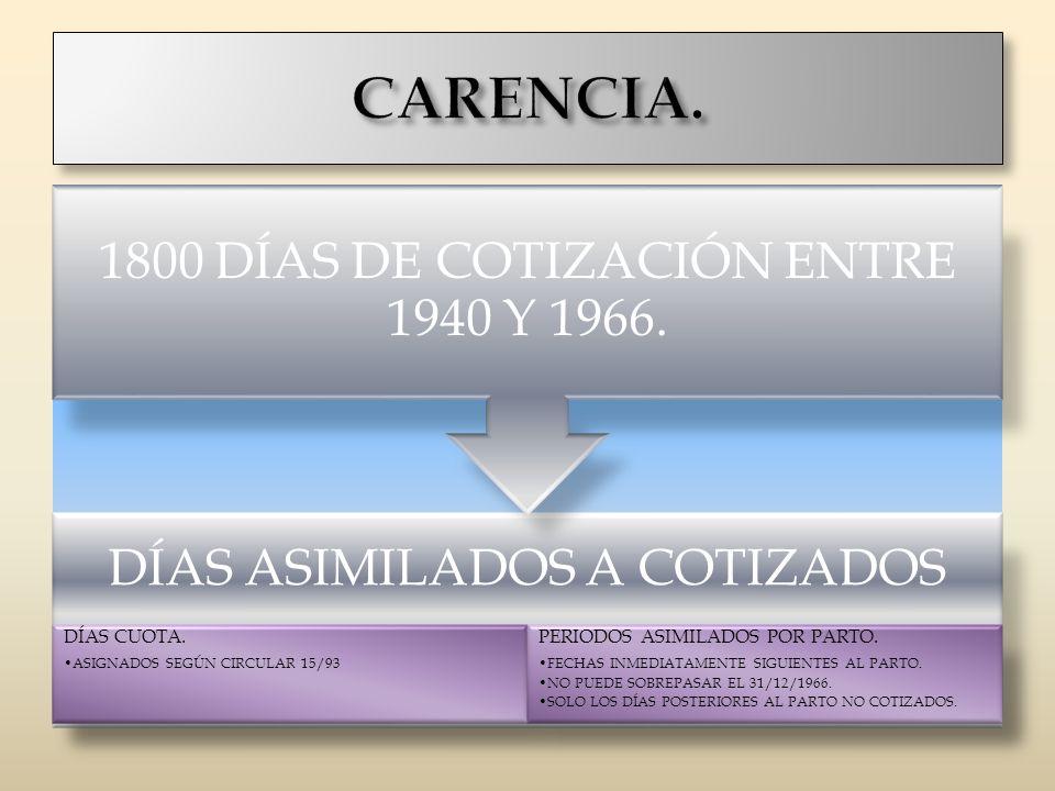 CARENCIA. 1800 DÍAS DE COTIZACIÓN ENTRE 1940 Y 1966.