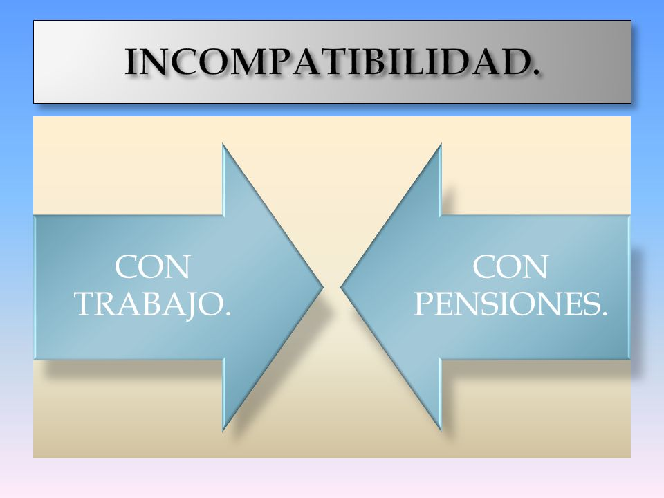 INCOMPATIBILIDAD. CON TRABAJO. CON PENSIONES.