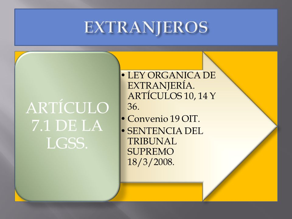 EXTRANJEROS ARTÍCULO 7.1 DE LA LGSS.