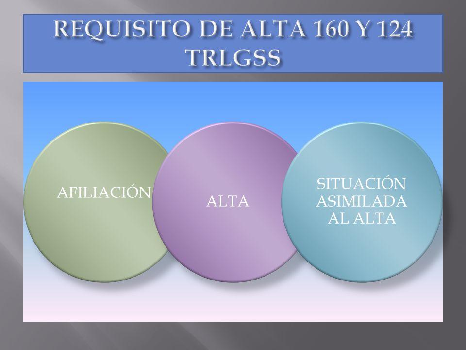 REQUISITO DE ALTA 160 Y 124 TRLGSS