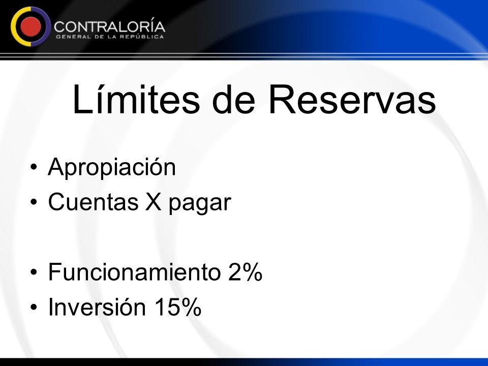 Límites de Reservas Apropiación Cuentas X pagar Funcionamiento 2%