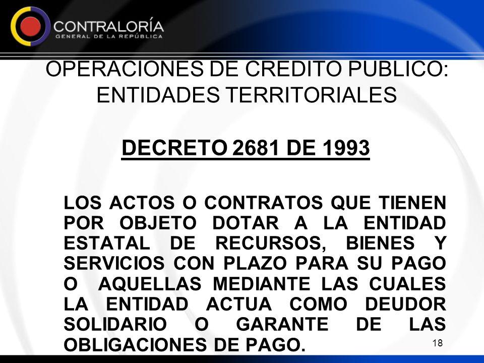 OPERACIONES DE CREDITO PUBLICO: ENTIDADES TERRITORIALES