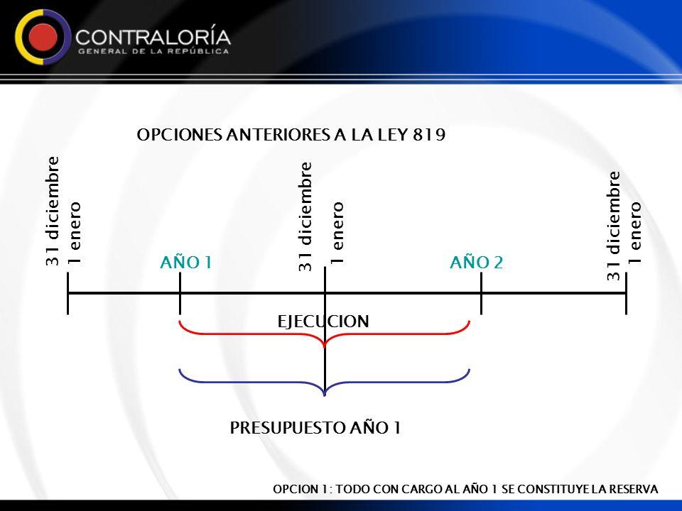 OPCIONES ANTERIORES A LA LEY 819