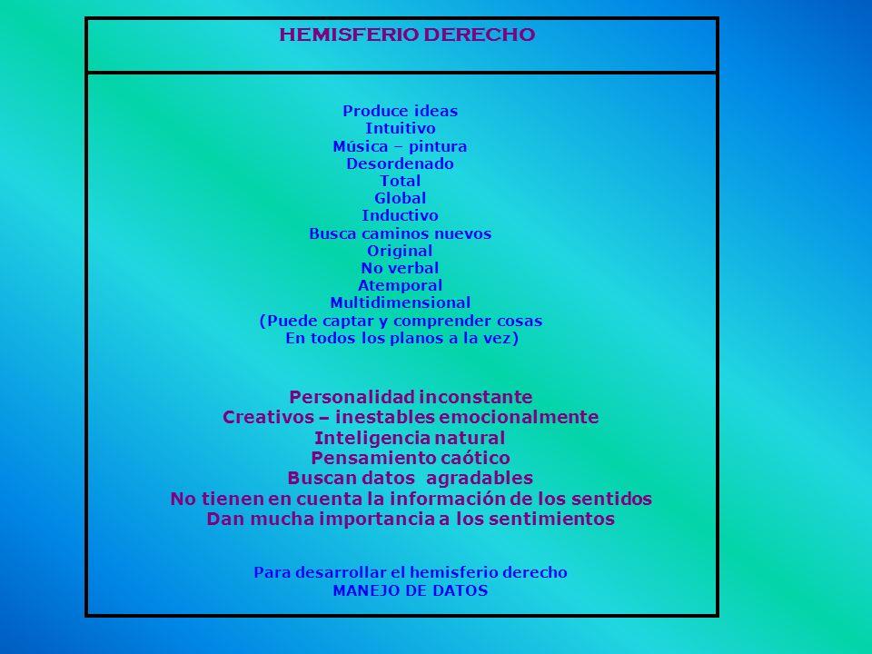 HEMISFERIO DERECHO Personalidad inconstante