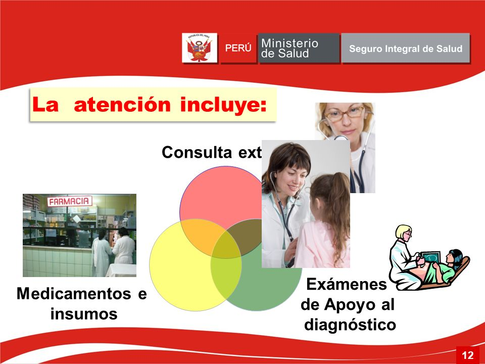 La atención incluye: Consulta externa Exámenes Medicamentos e
