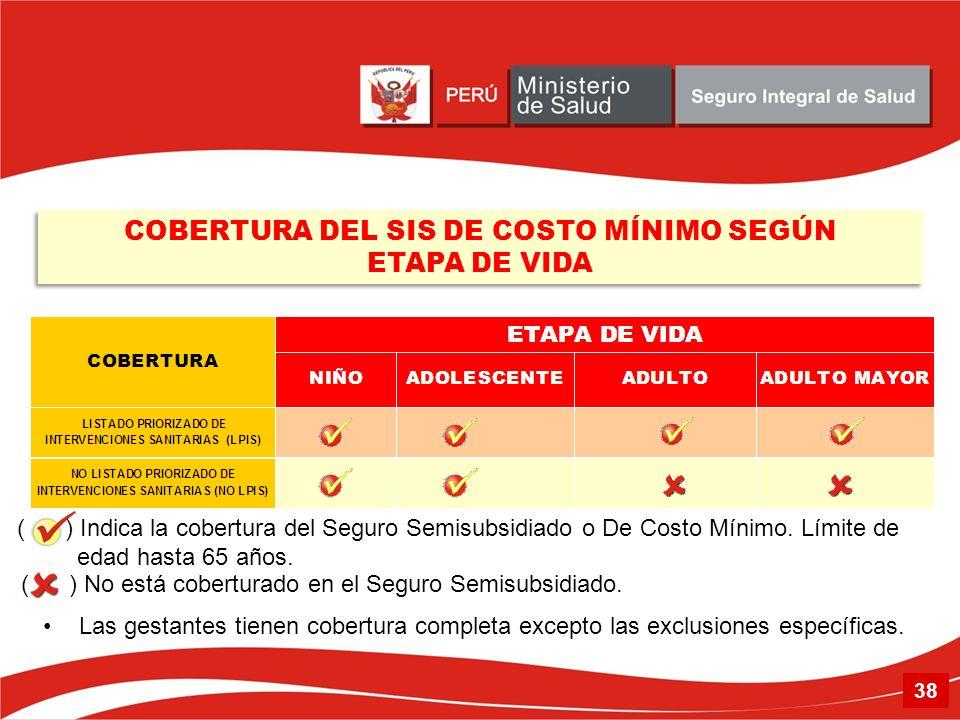 COBERTURA DEL SIS DE COSTO MÍNIMO SEGÚN