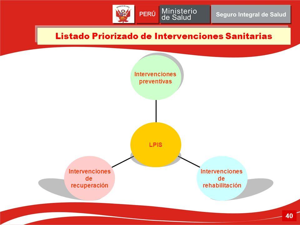 Listado Priorizado de Intervenciones Sanitarias