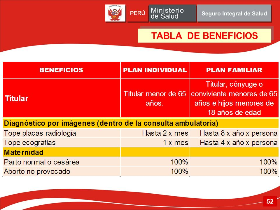 TABLA DE BENEFICIOS 52 52