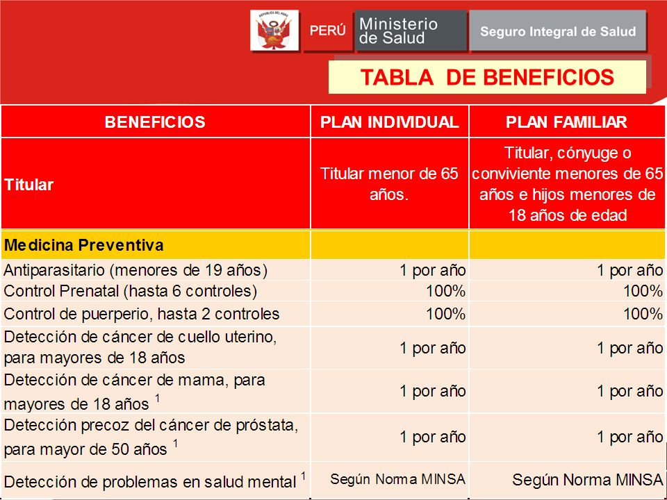 TABLA DE BENEFICIOS 54