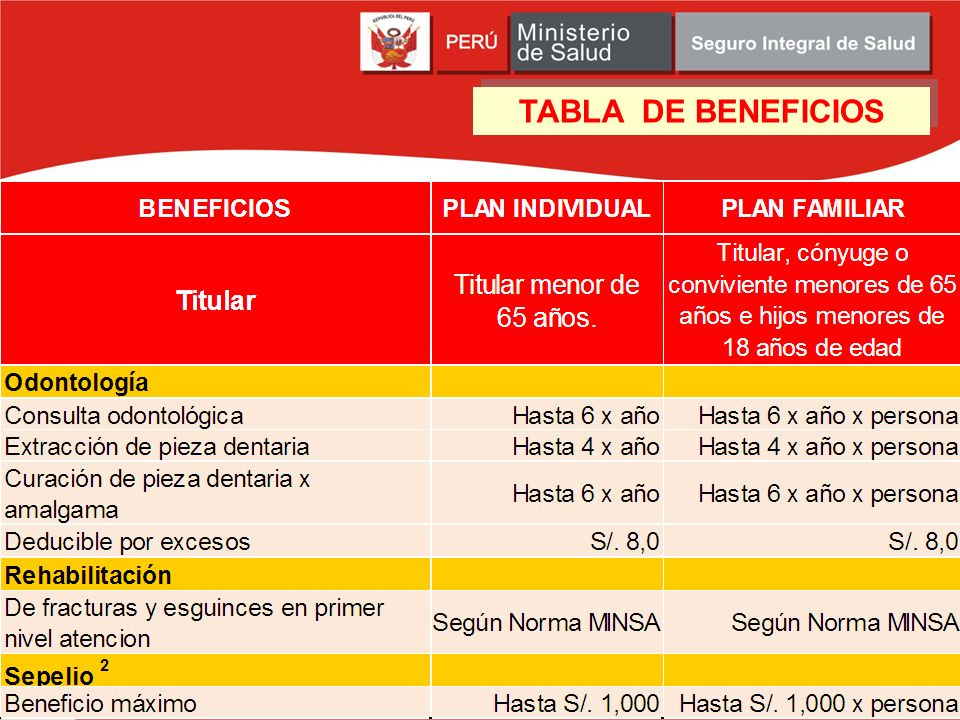 TABLA DE BENEFICIOS 55
