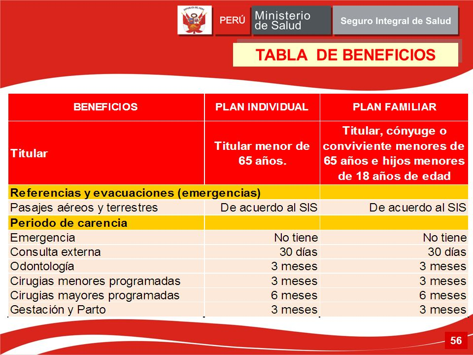 TABLA DE BENEFICIOS 56 56