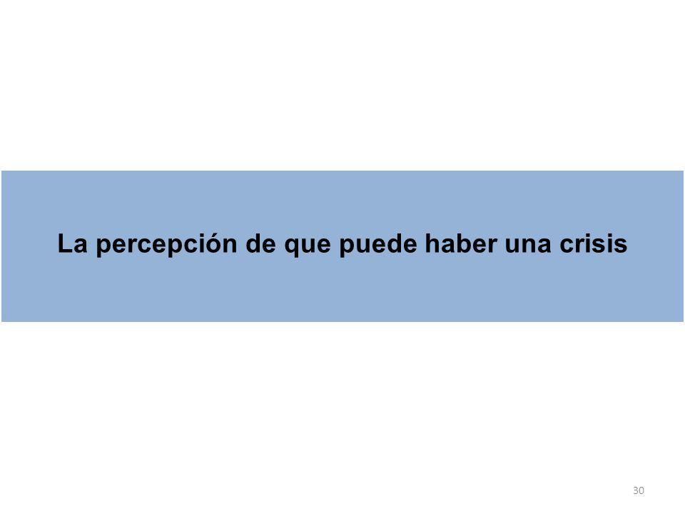 La percepción de que puede haber una crisis